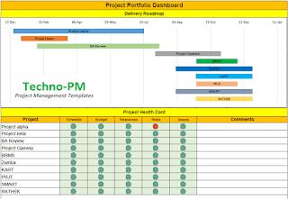 project portfolio excel dashboard template