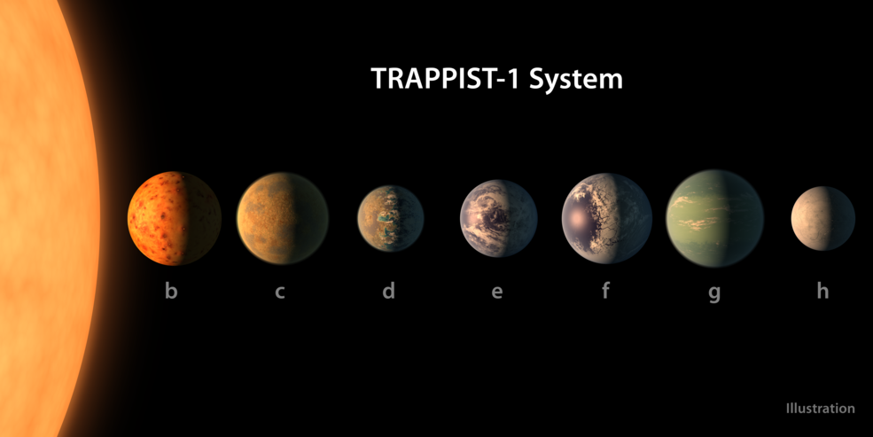 Astronomers find System of seven Earth-like planets where life can be possible