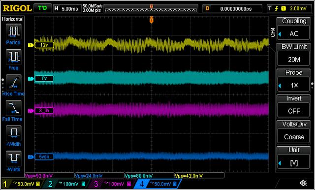 Andyson E5+ 300W -Passive PFC Single Rail True Power 28
