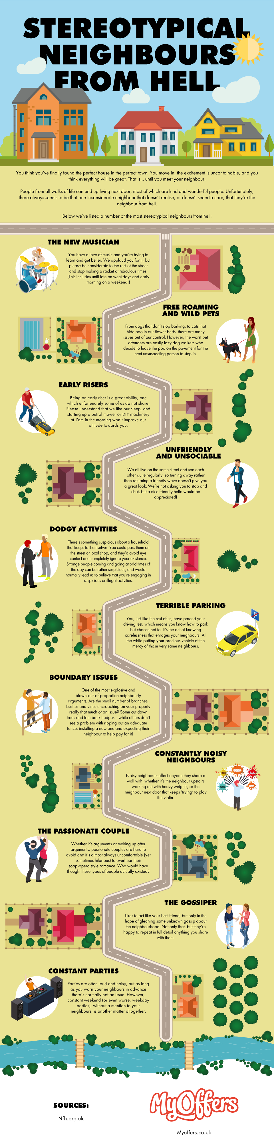 Stereotypical neighbors from hell #infographic