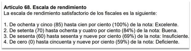 Ley de Carrera Fiscal