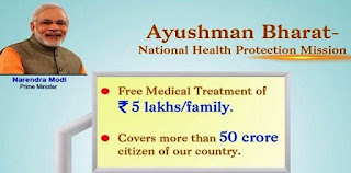 List of Hospitals for Ayushman Bharat PM Jan Arogya Yojana