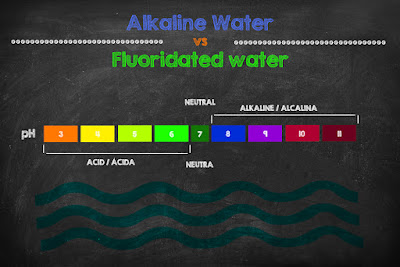 Alkaline Water vs Fluoridated Water