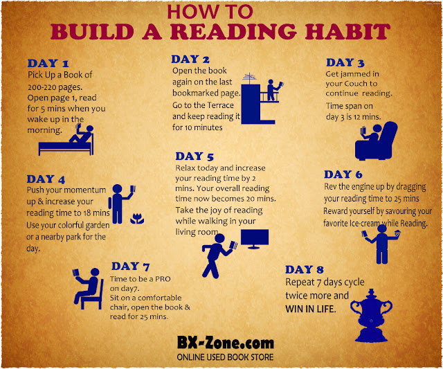 build a reading habit in just 8 days by reading for a few minutes