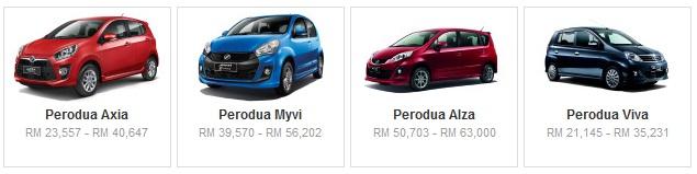 Harga kereta baru Perodua 2015