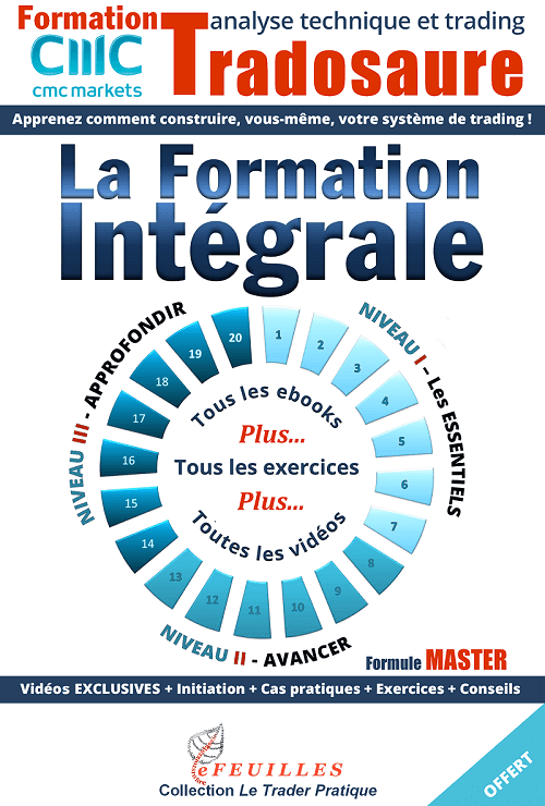 FORMATION  ANALYSE TECHNIQUE GRATUITE