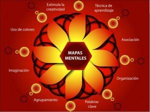 Los Mapas Mentales Y Los Mandalas Como Recurso De Aprendizaje