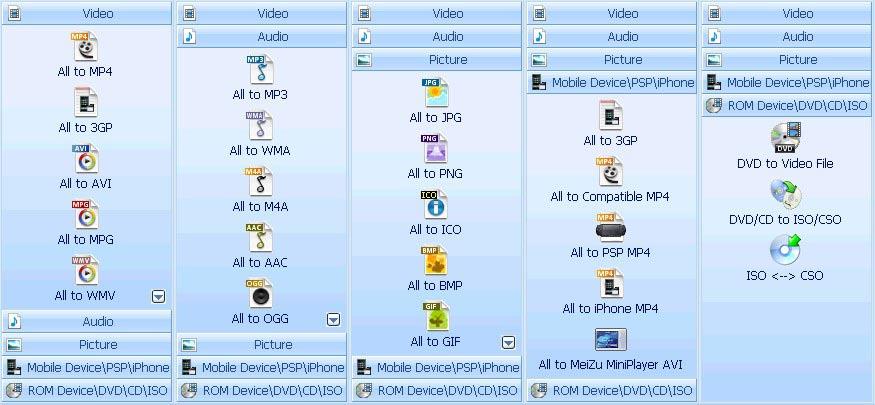 Latest Version Format Factory v3 8 0 0 Free Download - AllSoftFree4u