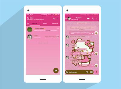 tema whatsapp Hello Kitty Pink