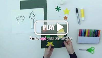 Sitios para Aprender Manualidades en Videos