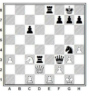 Posición de la partida de ajedrez Wilbi - Root (Estados Unidos, 1985)