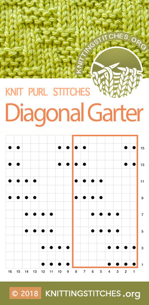 Diagonal Garter Knit Purl Chart. Multiple of 8 sts.. Techniques used: Basic Knitting Stitches - Knit and Purl.   #knitpurl #knitting #easytoknit