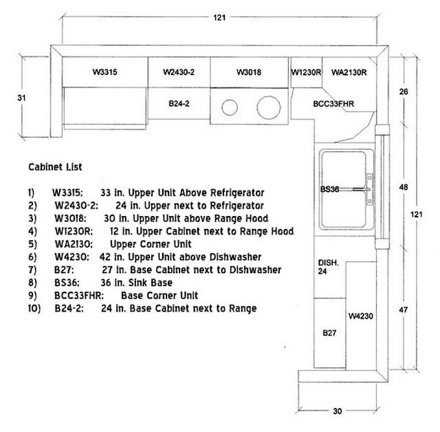 Kitchen Standard Measurements: Ideas About Kitchen Dimensions