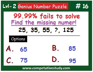 Number Puzzle: Find the missing number: 25, 35, 55, ? , 125