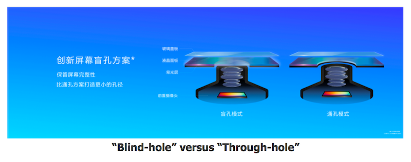 "Huawei nova 4's ""Blind-hole"" vs. Samsung Galaxy A8s' ""Through-hole"""