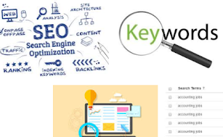 Use SEO Keywords Effectively