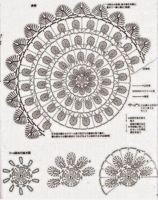 Patrones crochet de asiento con diseño de flor | Crochet y Dos ...