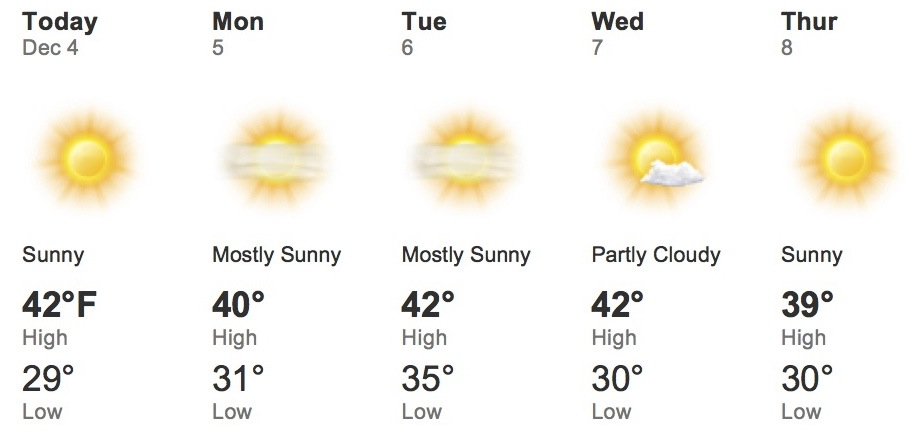 Vancouver Weather: FINNS ON BROADWAY: From The Weather Network....sunny