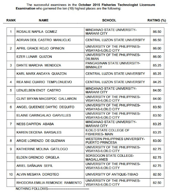 MSU - Marawi, CLSU grads top October 2015 Fisheries Tech board exam