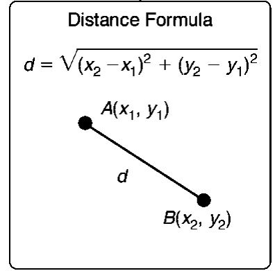 Mrs. McMillan's Geometry Class: Homework: 1.3 Distance Formula