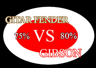 Gitar Fender vs Gibson