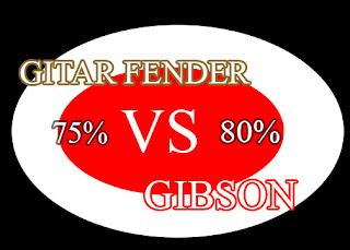 Gitar Fender vs Gibson