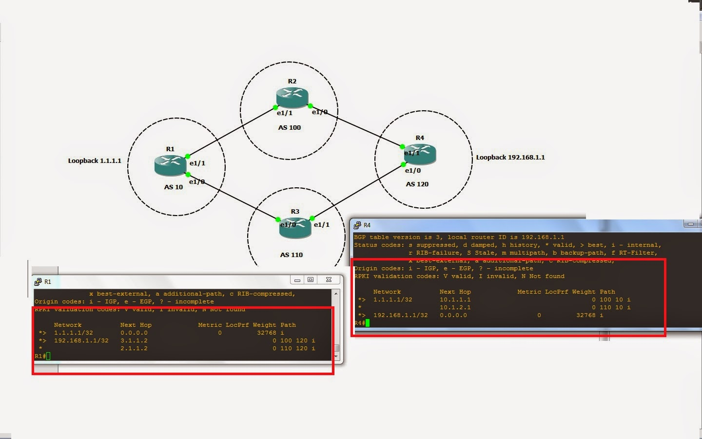 All about the Networking Cisco+Juniper+Network Security