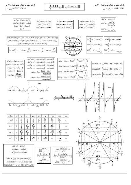 ملخص درس الأعداد العقدية مع ملحق لملخص الحساب المثلثي 2 باك علوم فيزيائية و علوم الحياة و الأرض