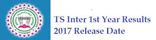 manabadi TS Inter 1st Year Results 2017