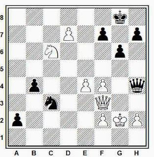 Posición de la partida de ajedrez Inkiov - Bonsch (Bulgaria, 1990)