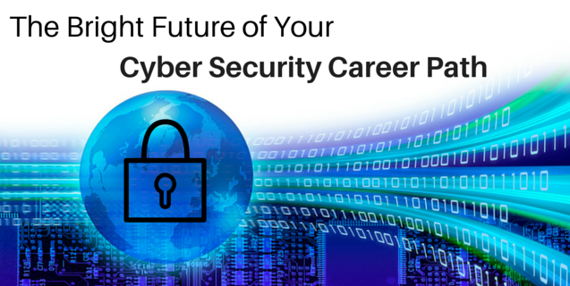 A Career In Cybersecurity What To Know Techy Worms