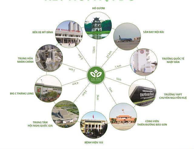Liên kết vừng dự án biệt thự Dương Nội