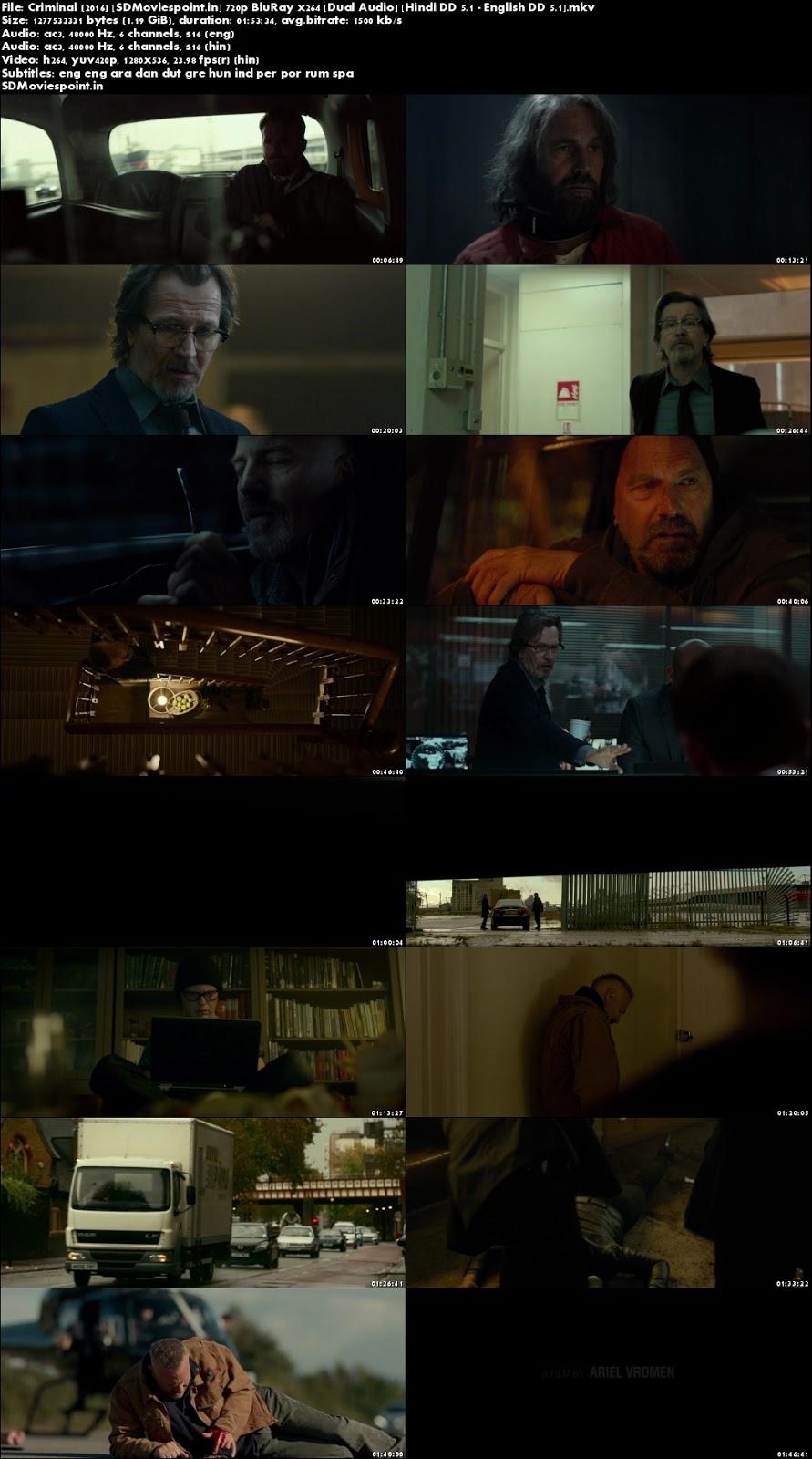 Screen Shots Criminal (2016) Full HD Movie Download Hindi Dubbed Dual Audio 720p