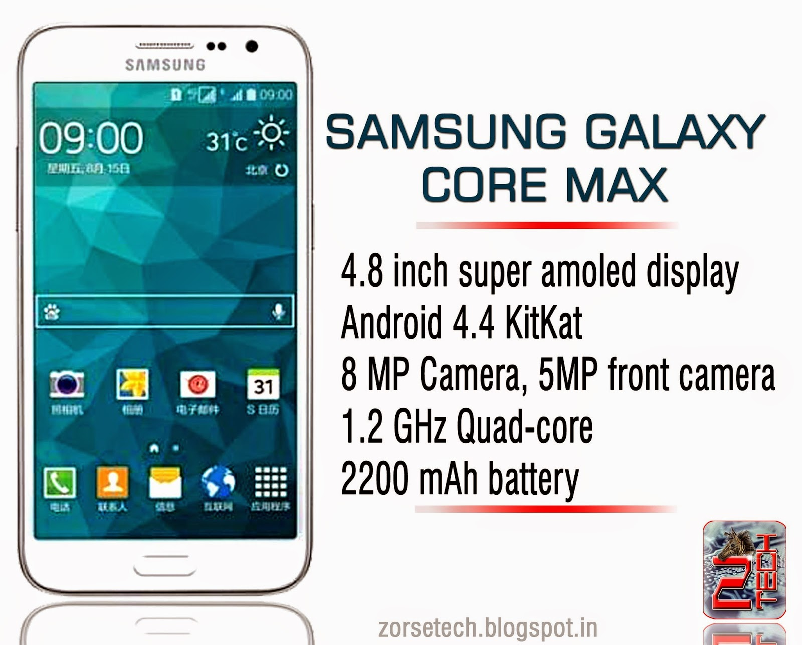 Samsung galaxy core model number