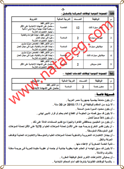 تفاصيل علان وظائف وزارة الانتاج الحربى 2015 ومواعيد وموقع واستمارة التقديم (وظائف لجميع المؤهلات)