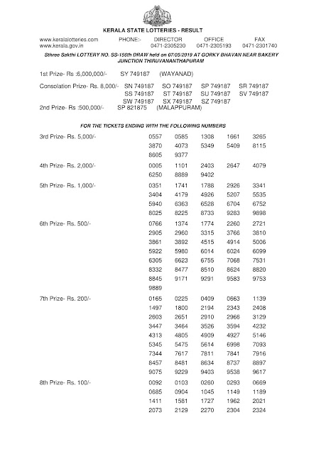 kerala lottery official result_Sthree Sakthi_SS-156_Dated 07.05.2019- Part 01