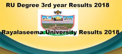 Manabadi RU Degree 3rd year Results 2018, Rayalaseema University final year Results 2018 Schools9
