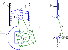 https://upload.wikimedia.org/wikipedia/commons/thumb/f/f7/Piston_bielle_vilebrequin_coupe_et_schema_cinematique.svg/226px-Piston_bielle_vilebrequin_coupe_et_schema_cinematique.svg.png