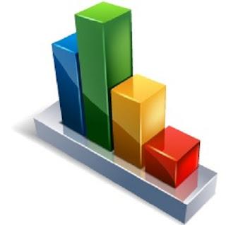 perbedaan statistik dan statistika menurut para ahli,perbedaan statistik dan statistika dan contohnya,perbedaan statistik dan statistika dalam matematika,contoh statistik dan statistika,