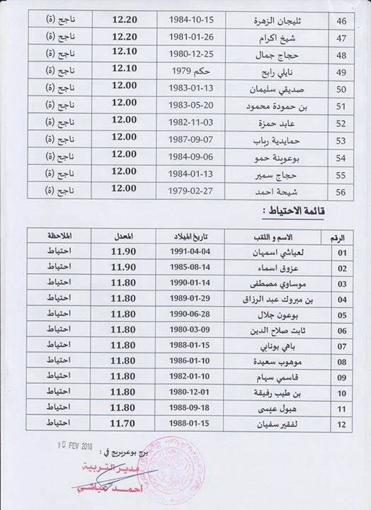 قائمة الناجحين و الاحتياط مسابقة مقتصد 215 برج بورعريريج