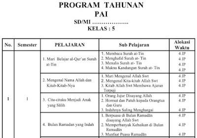 Download lengkap program tahunan dan program semester mata pelajaran PAI dan Budi Pekerti kelas 1,2,3,4,5,6 kurikulum 2013 revisi 2017