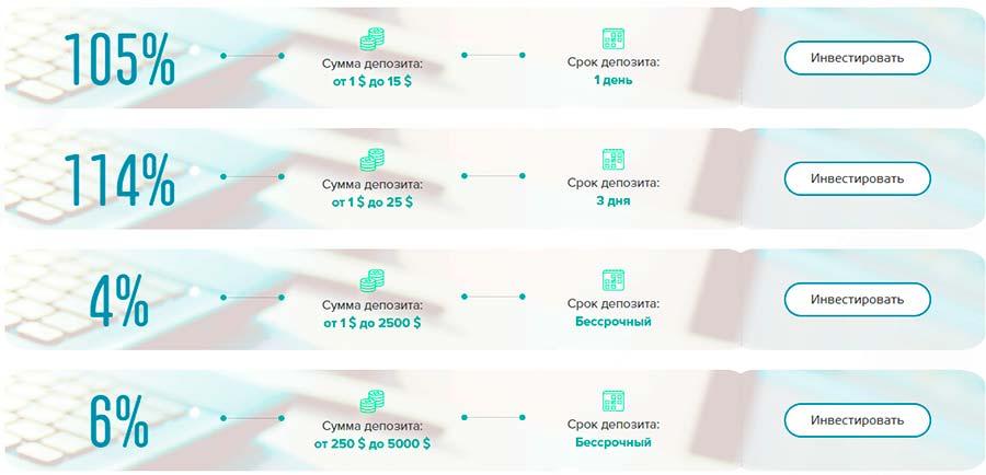 Инвестиционные планы CrosMarket
