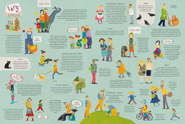 Polska Ilustracja Dla Dzieci Zapowiedź Rok Na Targu