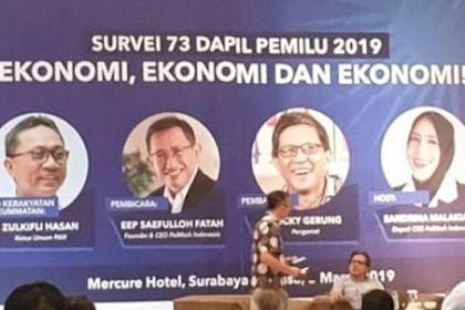 Eep Saefulloh Fatah: Posisi Jokowi Sangat Rawan, Elektabilitas 40,4%