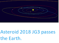 http://sciencythoughts.blogspot.co.uk/2018/05/asteroid-2018-jg3-passes-earth.html