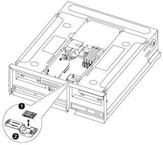 Cosonok's IT Blog: Overview: Replacing the Controller