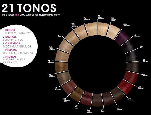 Colores Tinte Olia de Garnier