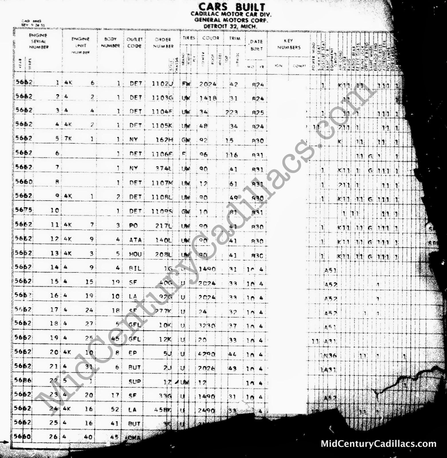 1956 eldorado biarritz survivor roster january 2012 1956 Cadillac Fleetwood click to enlarge