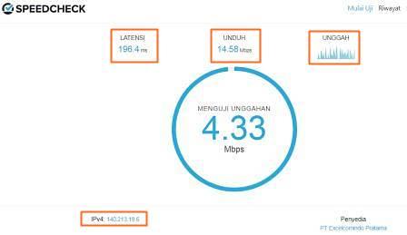 cara+cek+kecepatan+internet
