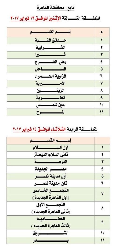 الجهاز المركزى للتعبئة العامة والاحصاء يعلن عن حاجته لشغل 5000 وظيفة بالقاهرة الكبرى